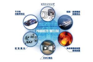 樹脂製品開発技術者