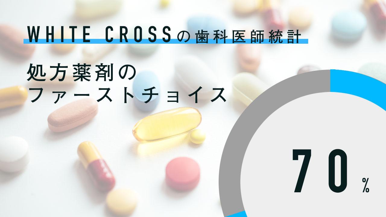 処方薬剤のファーストチョイスは?の画像です