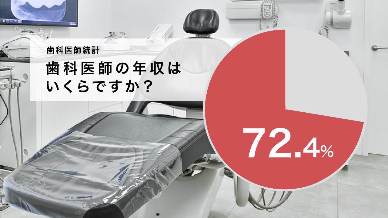歯科医師の年収(所得)はいくらですか?の画像です