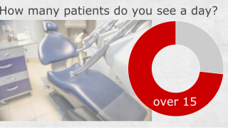 1日の診療人数-現役歯科医の回答で最も多かったのは?