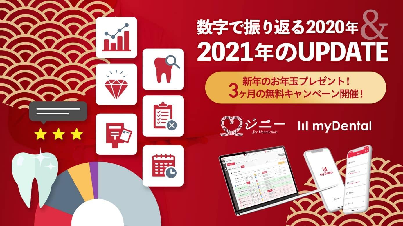 【お年玉プレゼント】数字で振り返る2020年&2021年のUPDATE!!の画像です