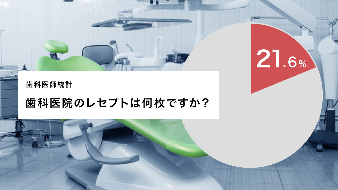 歯科医院のレセプトは何枚ですか?の画像です