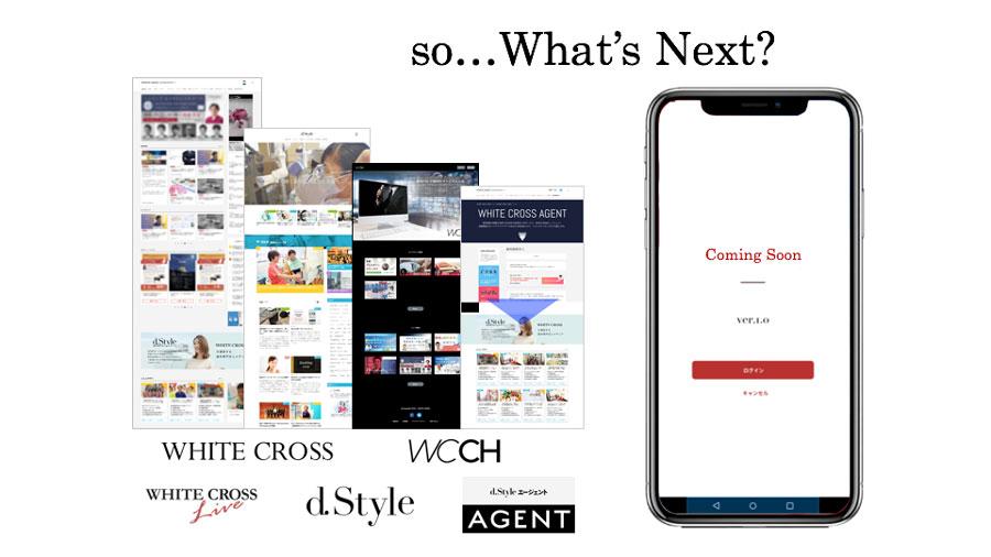 【緊急】WHITE CROSS 新サービス開発のためのユーザーアンケートの画像です