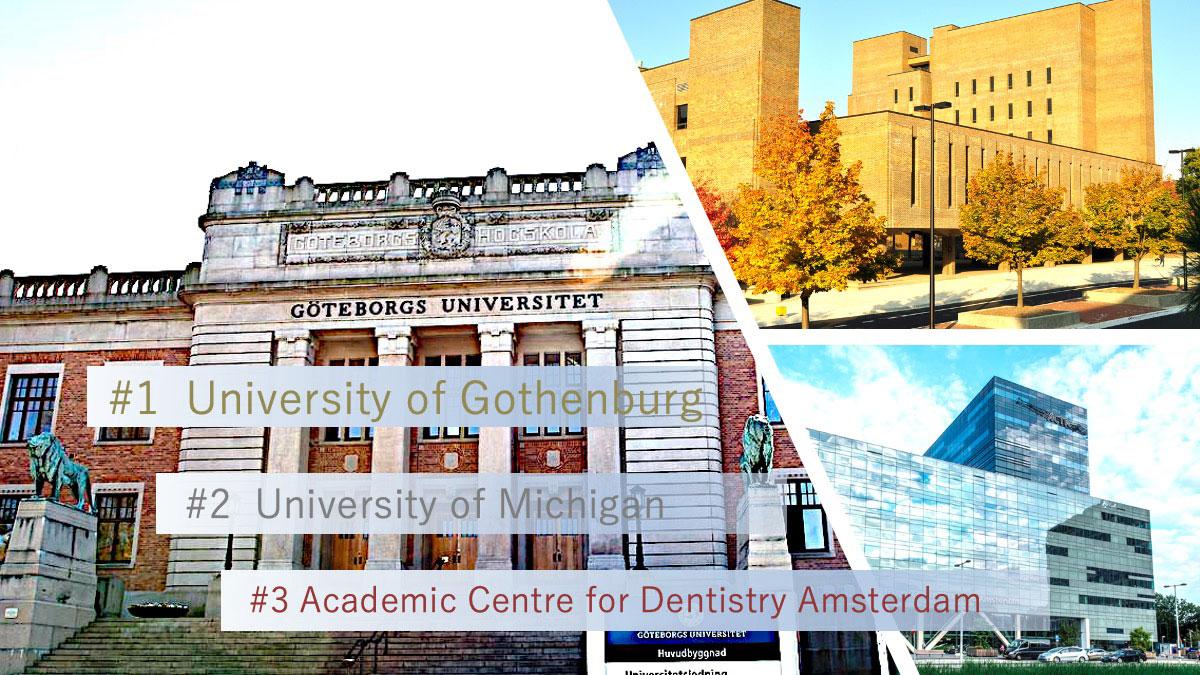 世界歯学部ランキング 2021 イエテボリ大学が第1位 東京医科歯科大学が5位へと躍進の画像です