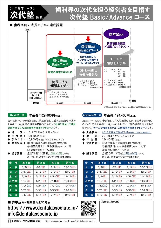 次代塾    Basicコース/ Advanceコース