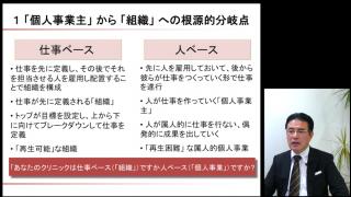 『リーダーシップ×マネジメント』後編