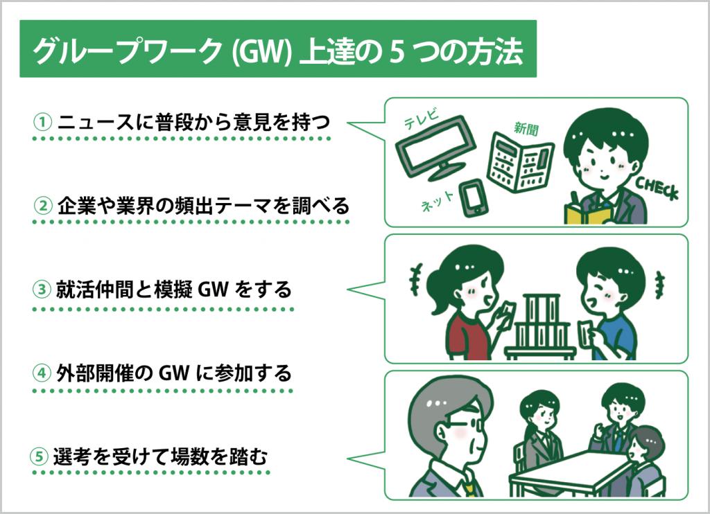 グループワーク上達の5つの方法