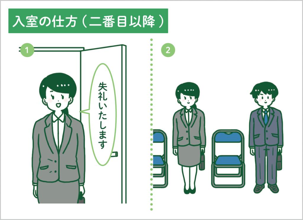 入室の仕方(二番目以降)