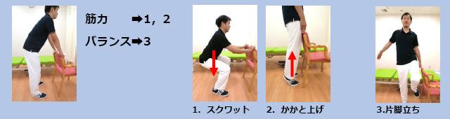 筋力・バランスを向上させる運動