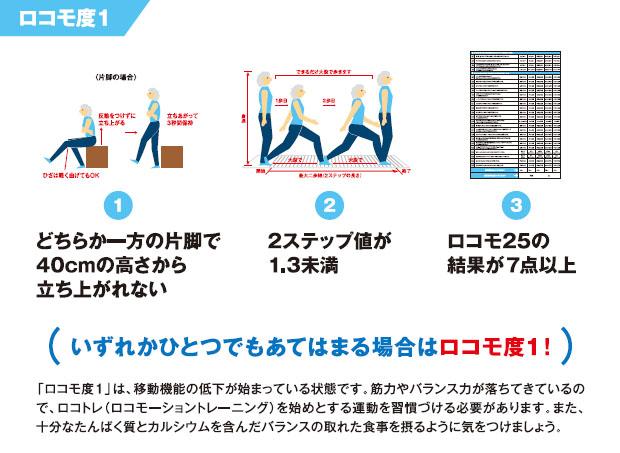 ロコモ度判定方法:ロコモ度1