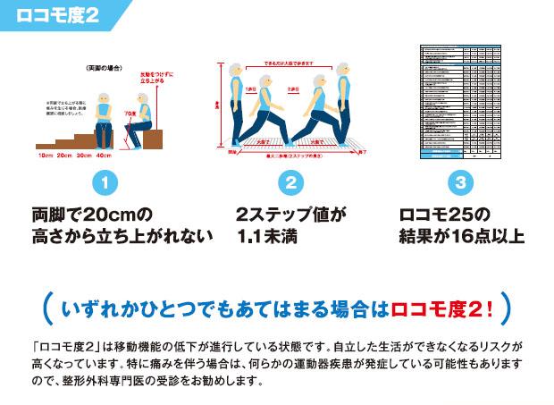 ロコモ度判定方法:ロコモ度2