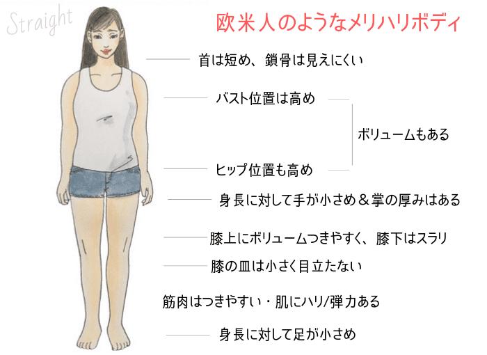 骨格ストレート特徴