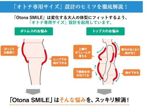 「オトナ線用サイズ」設計のヒミツ1