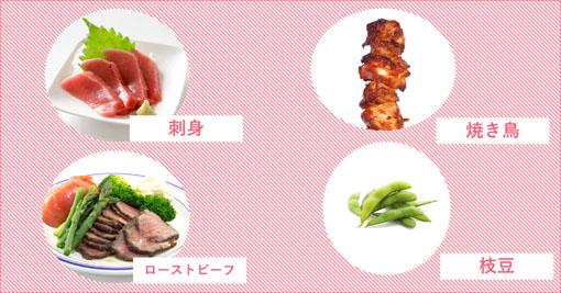 焼き鳥・枝豆・刺身・ローストビーフ太りにくいのは?