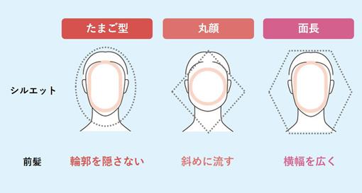 たまご型・丸顔・面長の小顔に見せる髪型