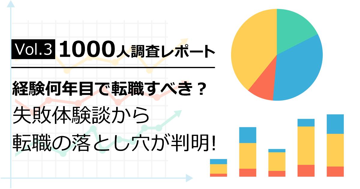 IT/Webエンジニア1000人調査レポート Vol.3