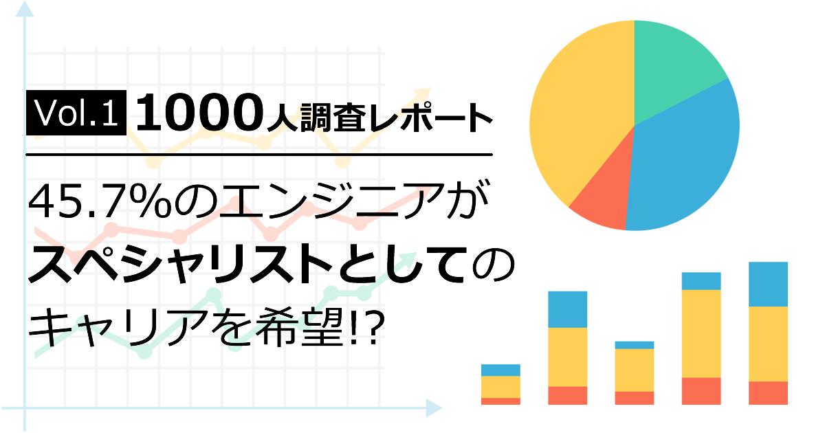 IT/Webエンジニア1000人調査レポート Vol.1