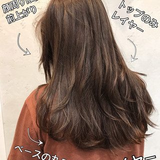 ロングヘアスタイル 360度どこからみても綺麗なロングヘア 大人ロング クールロング ヘアスタイルや髪型の写真・画像