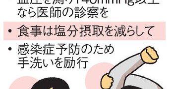 災害高血圧に注意 ストレスで上昇:朝日新聞デジタル