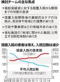 措置入院、隔離回帰に危惧 相模原事件、再発防止へ検証:朝日新聞デジタル