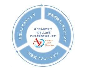 青山財産ネットワークス0
