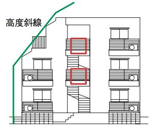 土地形状にとらわれない高性能賃貸ならアヴェントハウス2