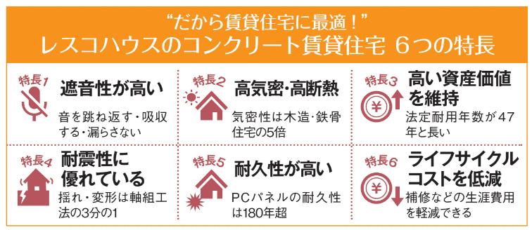 レスコハウスが賃貸住宅サポート「特販部」を新設!2