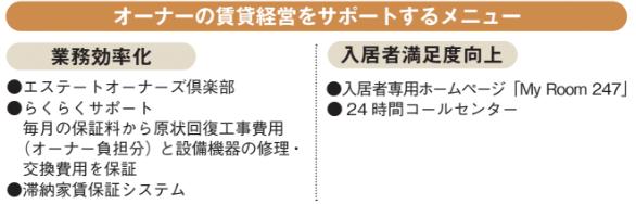 賃貸経営のリスク解消!築古物件を優良資産に変える三井不動産グループの総合力|三井ホームエステート2