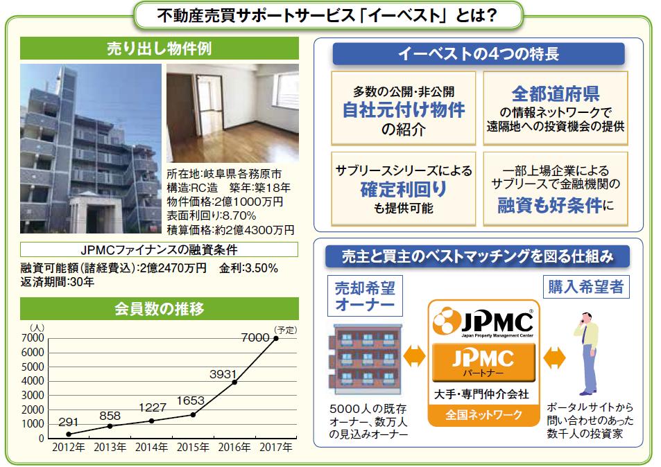 JPMC日本管理センター0