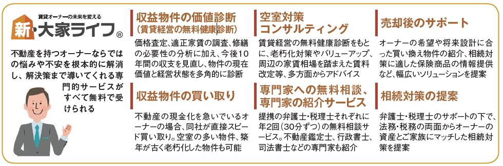 無料の会員制サービス『新・大家ライフ』で悩みを解決!2