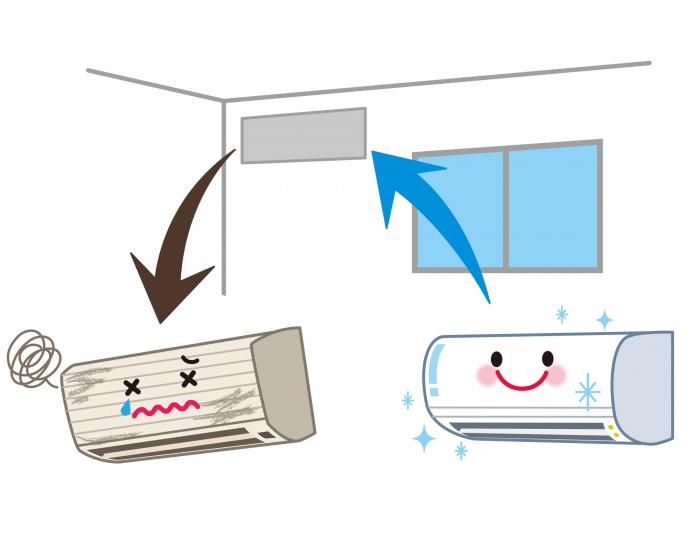 エアコン、給湯器、キッチンなど住宅設備の寿命って何年? 交換のサイクルや費用は?1