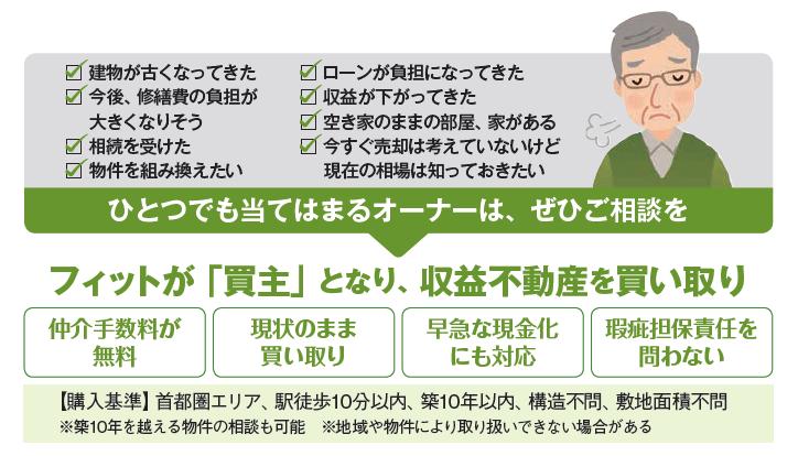 1万円からの不動産ファンド新登場!物件売却・購入で頼もしい味方に1