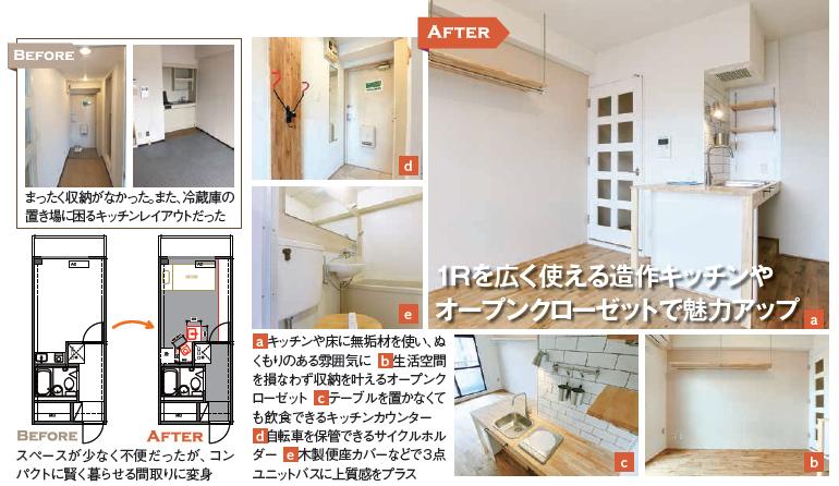 築古物件を高収入物件に再生!巧みな造作で空間を活かす「エイムズ」に注目2