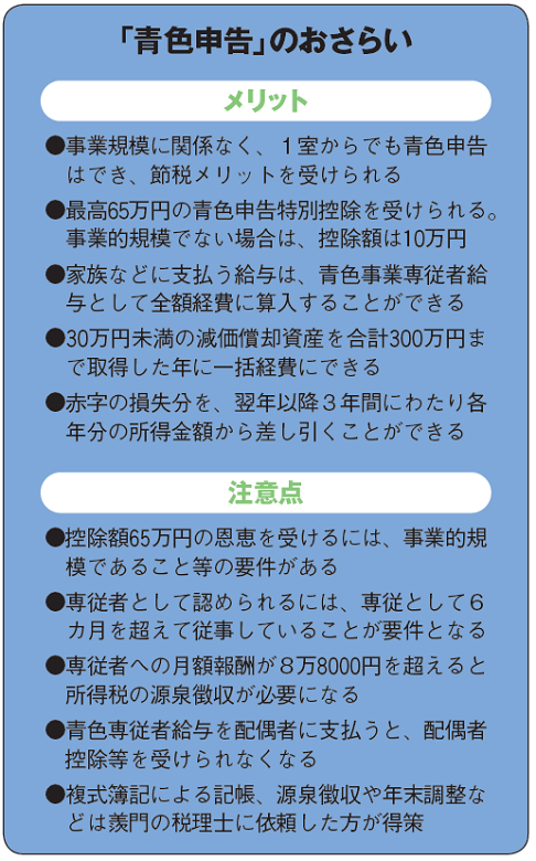 【税務講座】経費算入や節税対策にも!「青色申告」のメリットと注意点2