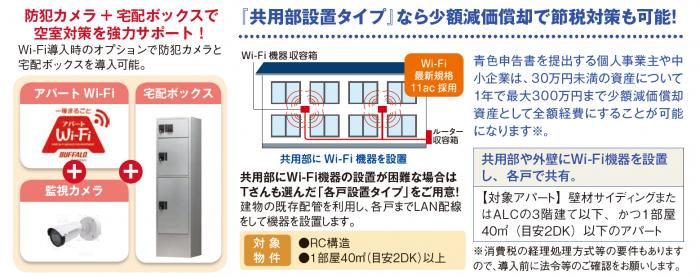 「退去の3室がすぐに埋まった!」スマホ、タブレット世代に向けた「一棟まるごとアパートWi-Fi」2