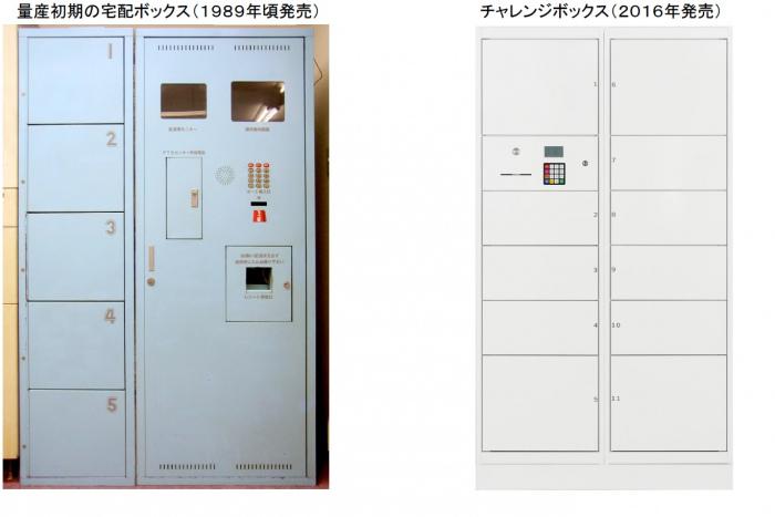 旧郵政省にも直談判!国からも認められた、世界初の宅配ボックス開発秘話2
