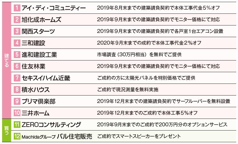 6月1日(土)大阪開催!新築建てる・一棟買う 大相談会0