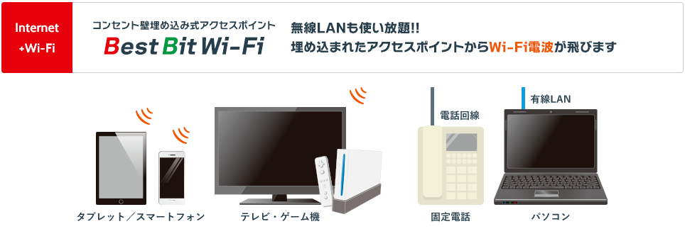 ライフリライアンス〈OS関西版〉0