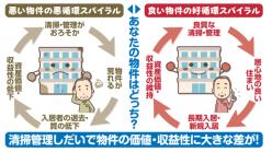 入居者マナー改善!ルミナスの「清掃+αの管理サービス」で満室経営を実現