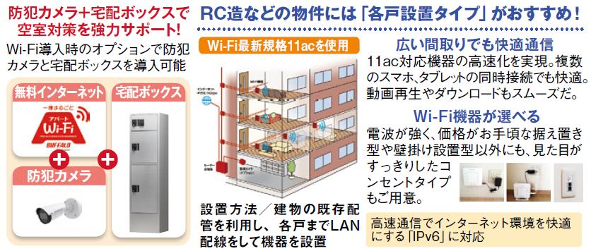 空室対策、家賃の下落防止に一棟まるごとアパートWi-Fi2
