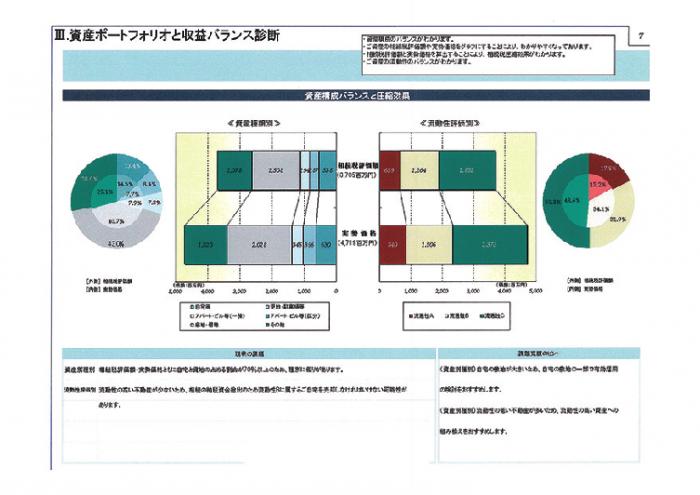 資産活用の問題点は不動産の健康診断「資産ドック」で解決|三井不動産リアルティ2