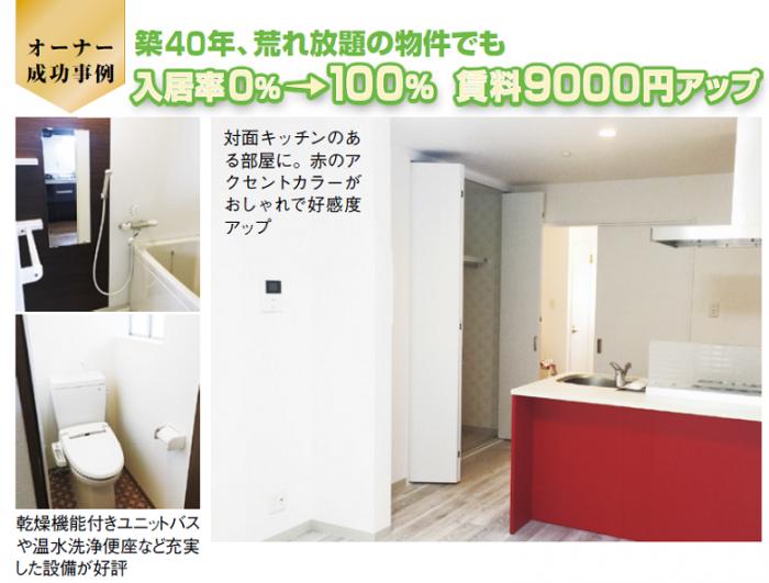築古が満室&賃料アップ!提案型フルリノベーションで空室対策1