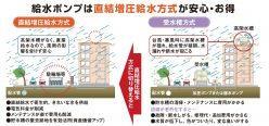 台風被害に備えた住宅設備!新型給水ポンプでコストカット