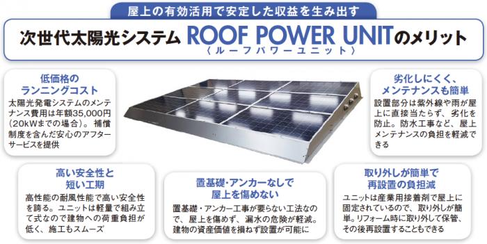屋上を傷めない、アソシエイツの画期的な太陽光発電!安定収益が得られ、節税も可能2