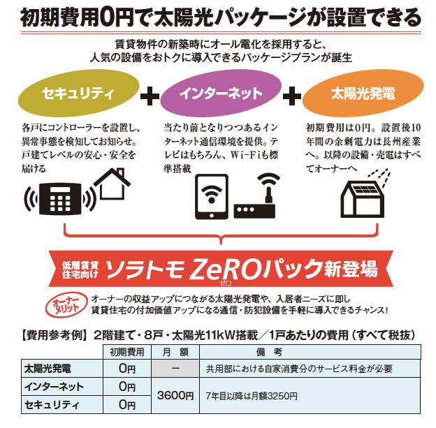 関西電力の「ソラトモZeROパック」で太陽光パネルなど人気設備を初期費用0円で導入!2