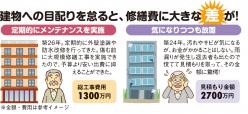 リノ・ハピアが提案するマンション外壁・屋上の修繕コストを抑える予防保全とは?