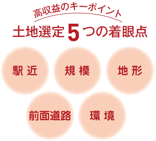 日本サブリース0