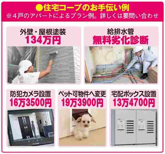 外壁塗装・空室対策・相続…住宅専門生協(コープ)が自主管理オーナーをサポート2
