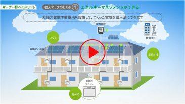 オムロンが提案する賃貸住宅での「太陽光発電+蓄電池」の活用法|エネサプリとは?