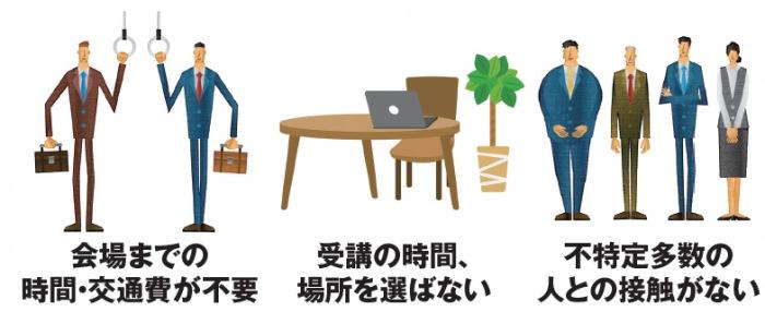意外とカンタン! 自宅で学べる! 「オンラインセミナー」入門2